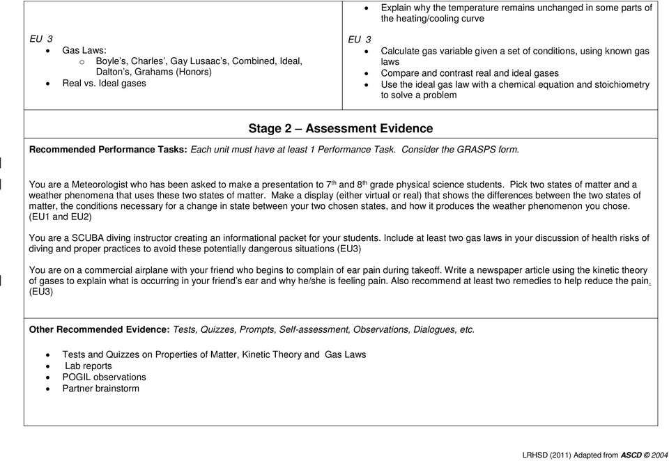 a problem Stage 2 Assessment Evidence Recommended Performance Tasks: Each unit must have at least 1 Performance Task. Consider the GRASPS form.