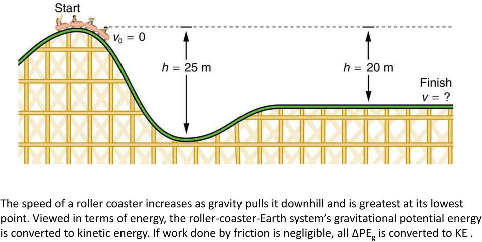 Viewed in terms of energy, the roller-coaster-earth system s gravitational