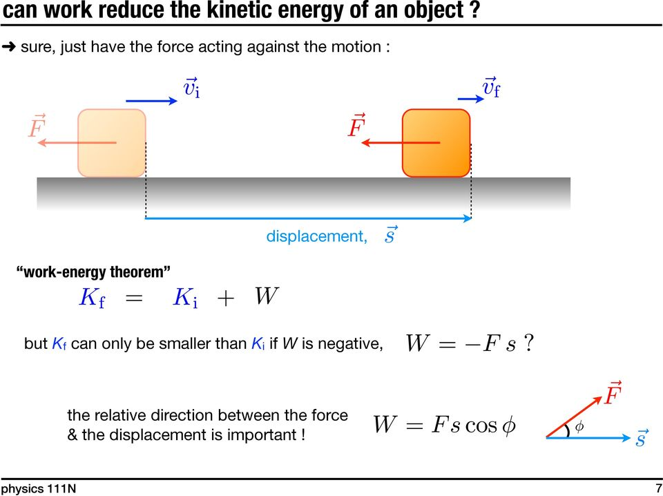 theorem displacement, but Kf can only be smaller than Ki if W is