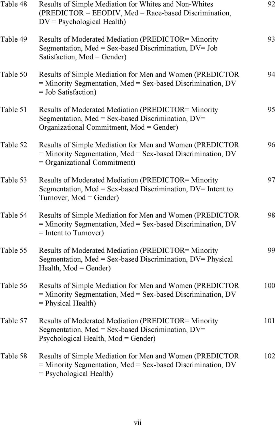 Mediation for Men and Women (PREDICTOR = Minority Segmentation, Med = Sex-based Discrimination, DV = Job Satisfaction) Results of Moderated Mediation (PREDICTOR= Minority Segmentation, Med =