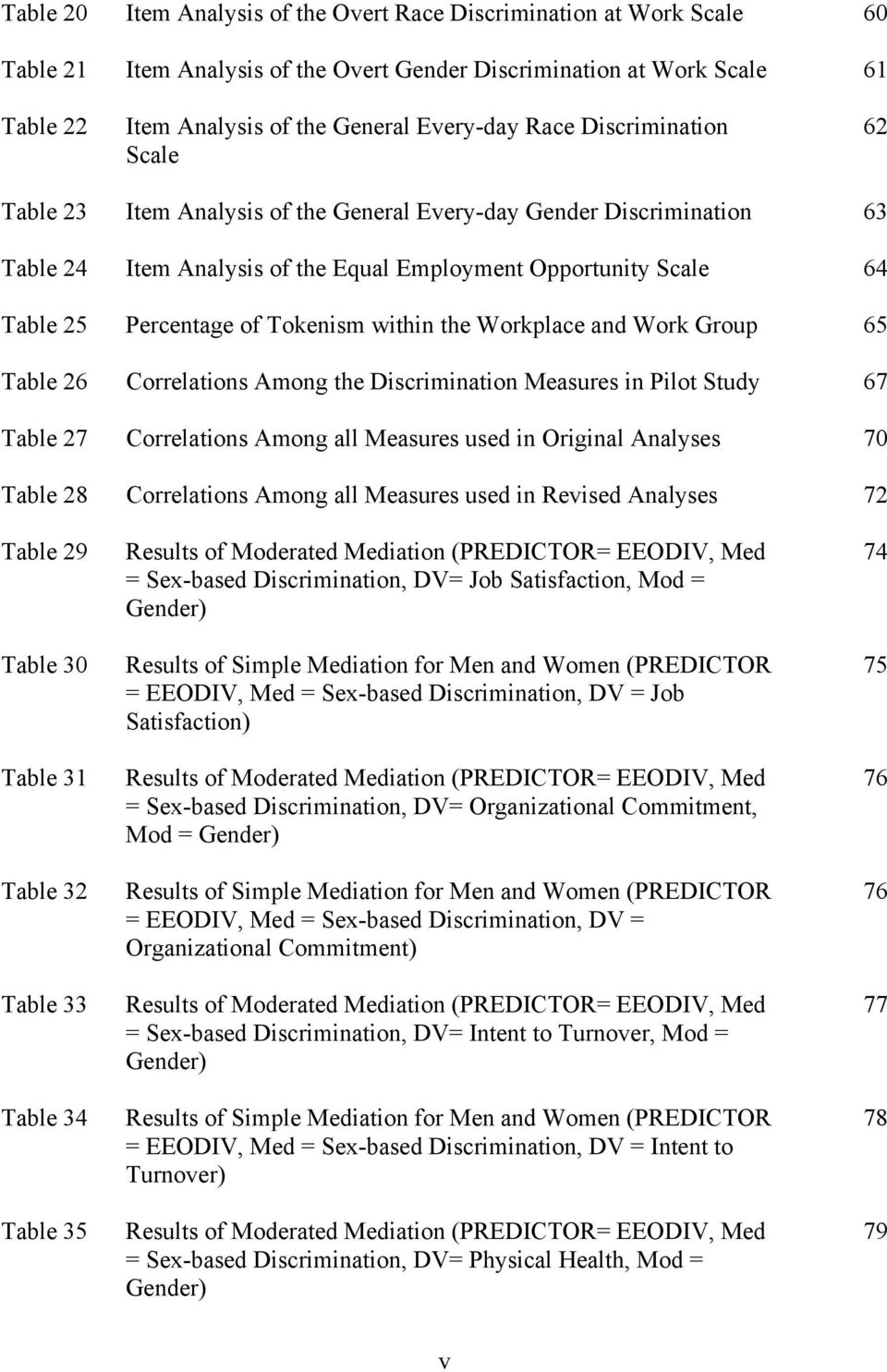 Tokenism within the Workplace and Work Group 65 Table 26 Correlations Among the Discrimination Measures in Pilot Study 67 Table 27 Correlations Among all Measures used in Original Analyses 70 Table