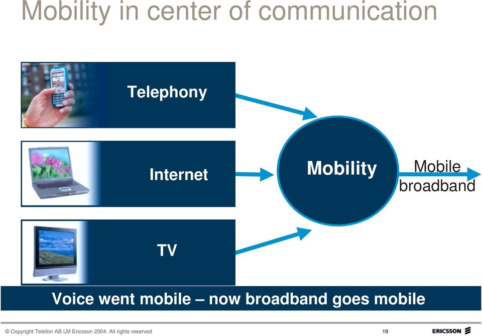 went mobile now broadband goes mobile Copyright