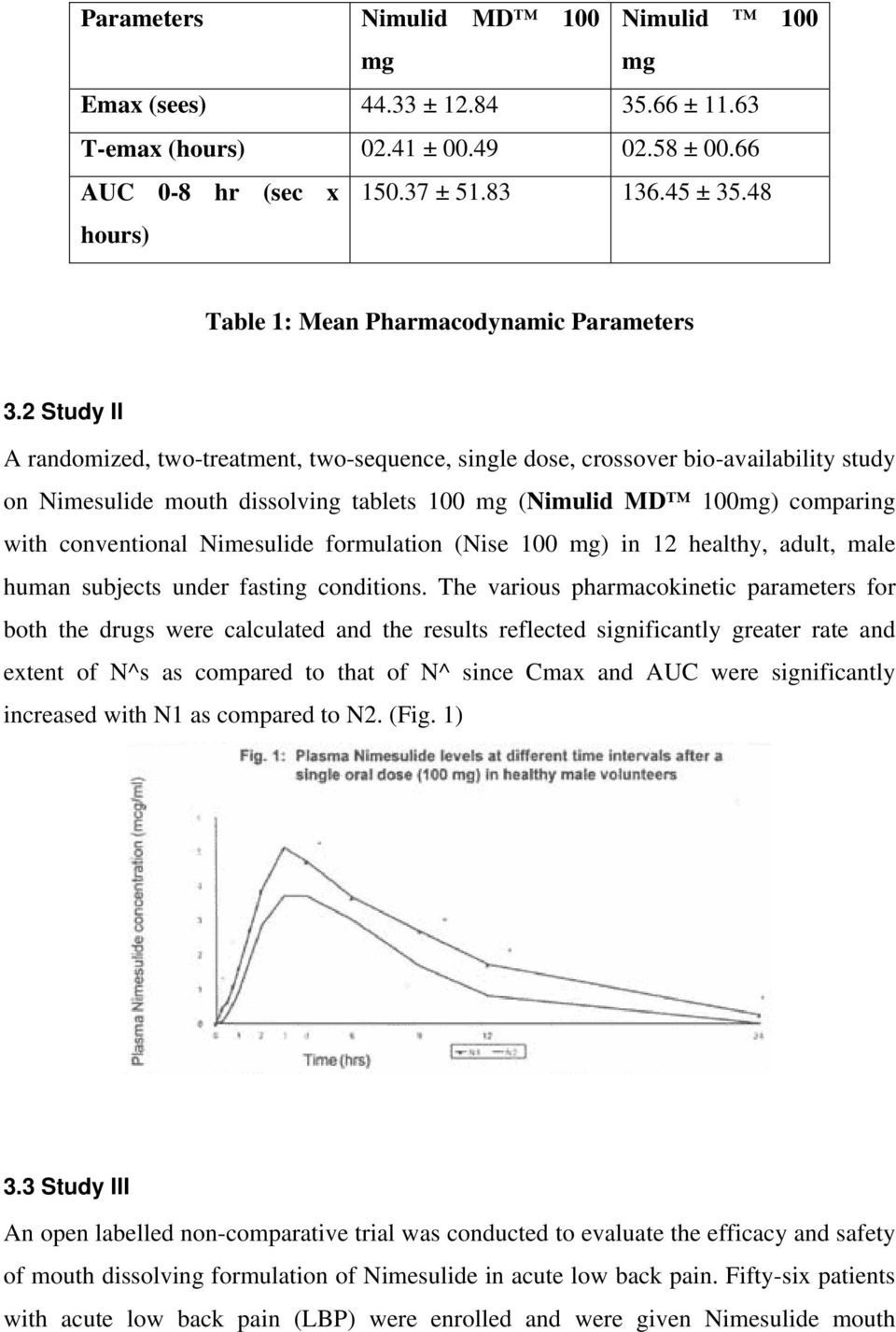 2 Study II A randomized, two-treatment, two-sequence, single dose, crossover bio-availability study on Nimesulide mouth dissolving tablets 100 mg (Nimulid MD 100mg) comparing with conventional