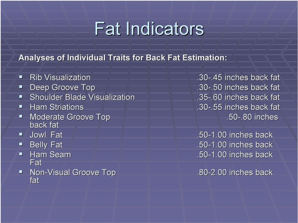 60 inches back fat! Ham Striations.30-.55.55 inches back fat! Moderate Groove Top back fat.50-.80.80 inches!