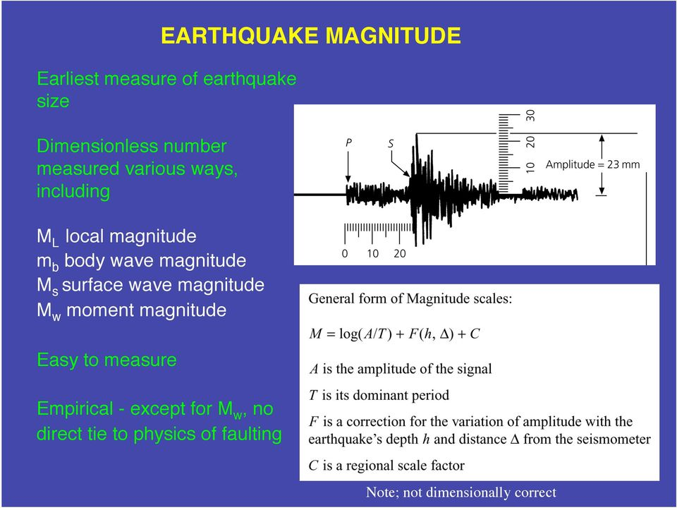 s surface wave magnitude M w moment magnitude Easy to measure Empirical -