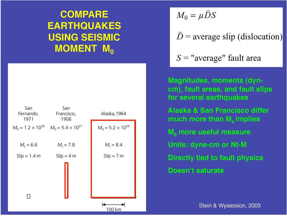 differ much more than M s implies M 0 more useful measure Units: dyne-cm or