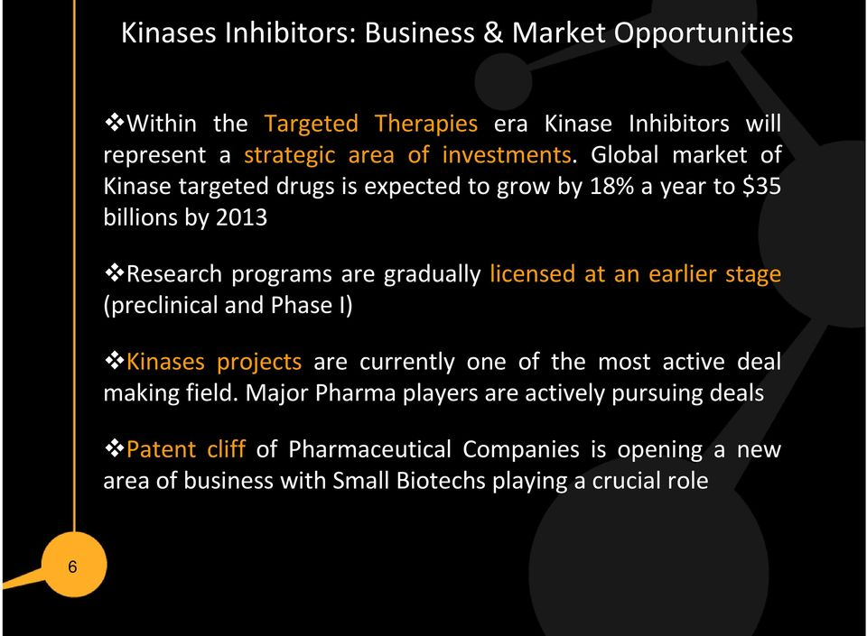 Global market of Kinase targeted drugs is expected to grow by 18% a year to $35 billions by 2013 Research programs are gradually licensed at an