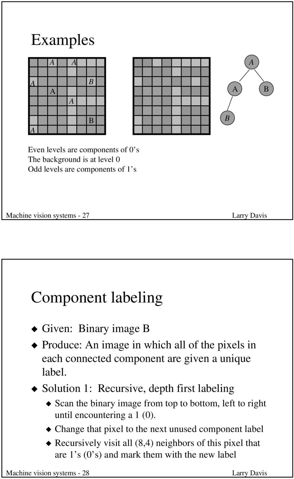 Solution 1: Recursive, depth first labeling Scan the binary image from top to bottom, left to right until encountering a 1 (0).
