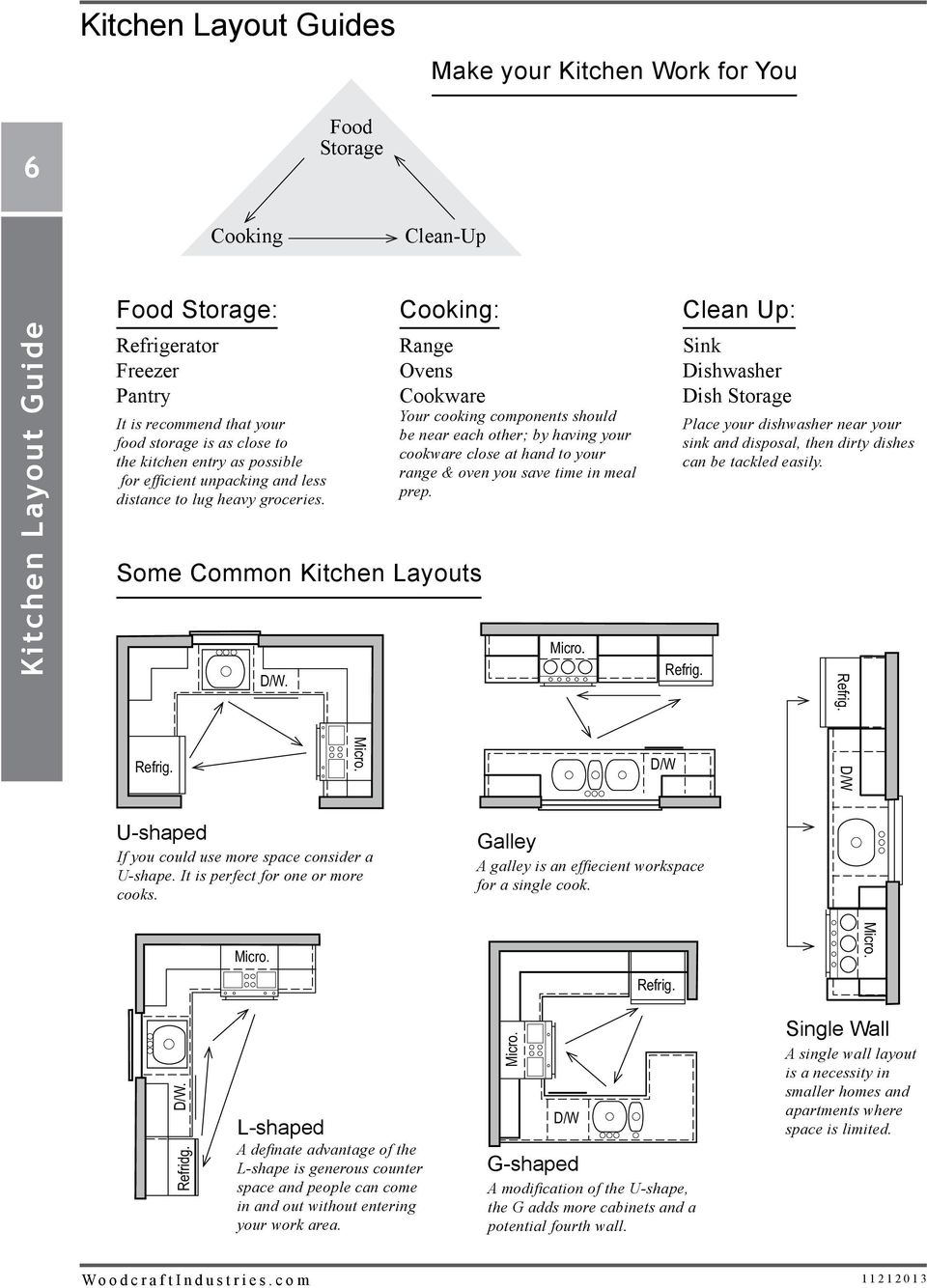 Some Common Kitchen Layouts D/W Refrig. Refrig. Micro. D/W. Micro. D/W Micro. U-shaped If you could use more space consider a U-shape. It is perfect for one or more cooks.