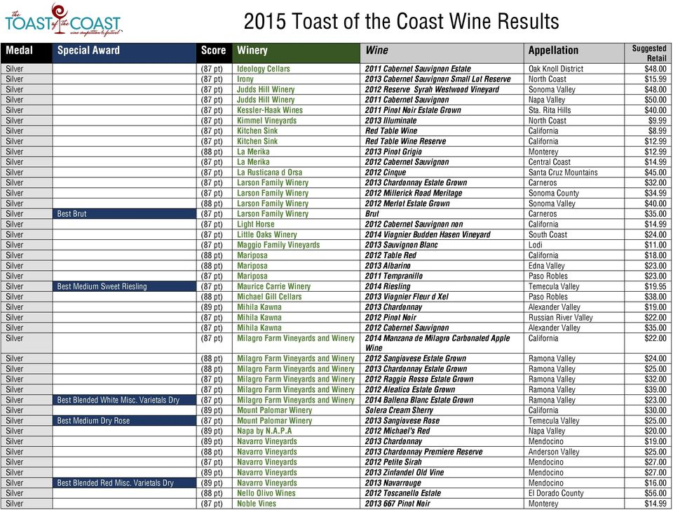 2015 Toast Of The Coast Wine Results Pdf Free Download