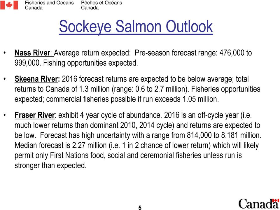 Fisheries opportunities expected; commercial fisheries possible if run exceeds 1.05 million. Fraser River: exhibit 4 year cycle of abundance. 2016 is an off-cycle year (i.e. much lower returns than dominant 2010, 2014 cycle) and returns are expected to be low.