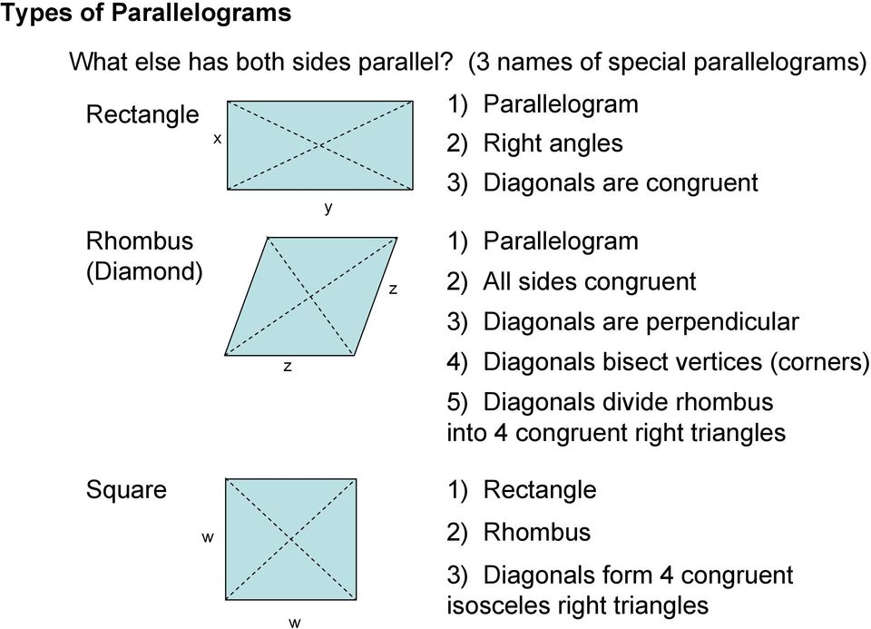 Diagonals are congruent 1) Parallelogram 2) All sides congruent 3) Diagonals are perpendicular 4) Diagonals