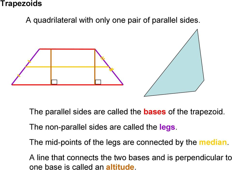 The non-parallel sides are called the legs.