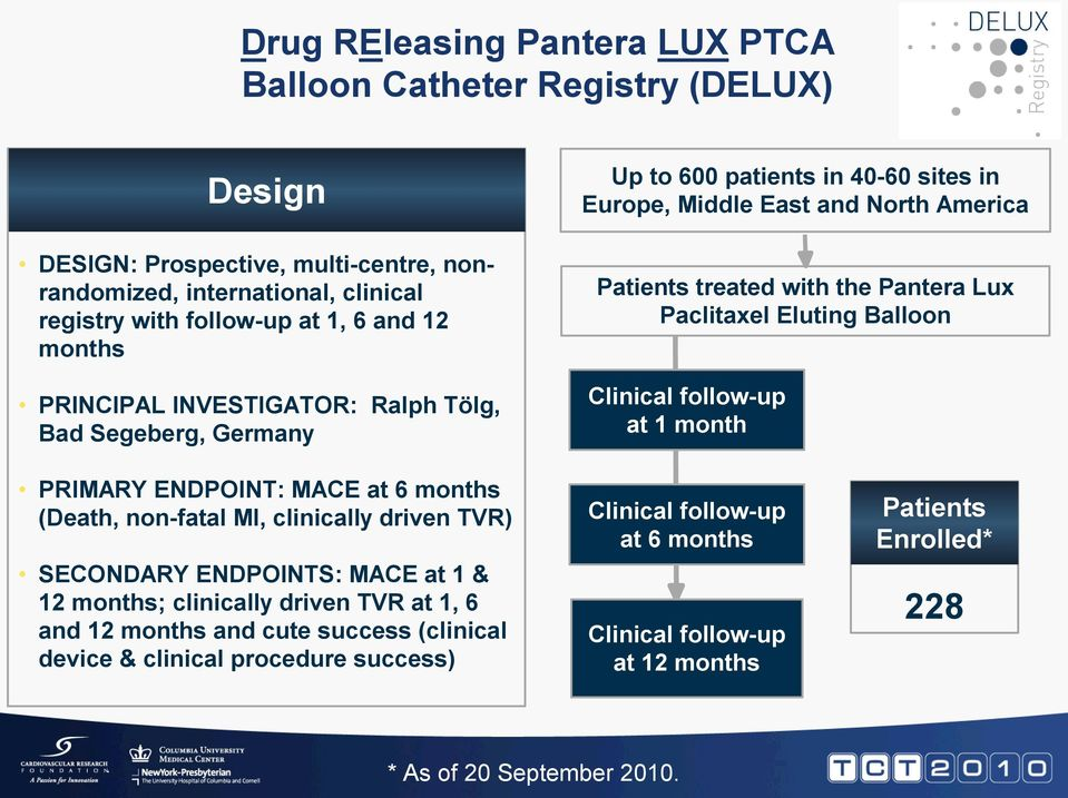 Eluting Balloon Clinical follow-up at 1 month PRIMARY ENDPOINT: MACE at 6 months (Death, non-fatal MI, clinically driven TVR) SECONDARY ENDPOINTS: MACE at 1 & 12 months; clinically driven TVR