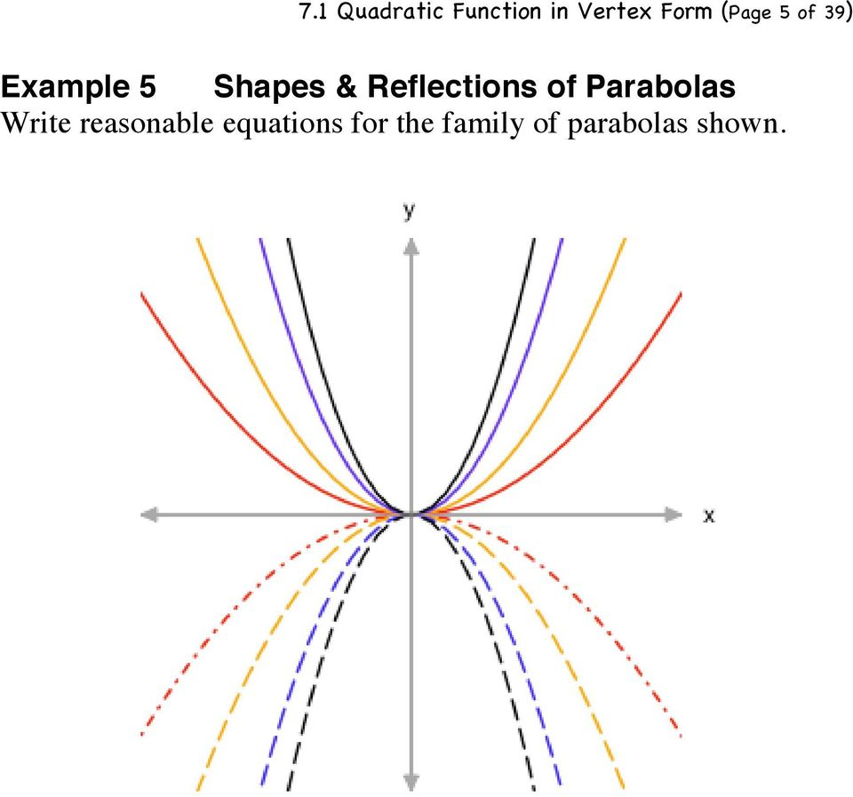 Reflections of Parabolas Write