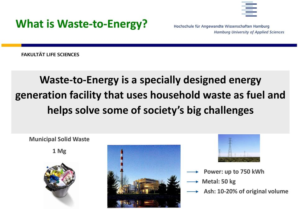 that uses household waste as fuel and helps solve some of society s