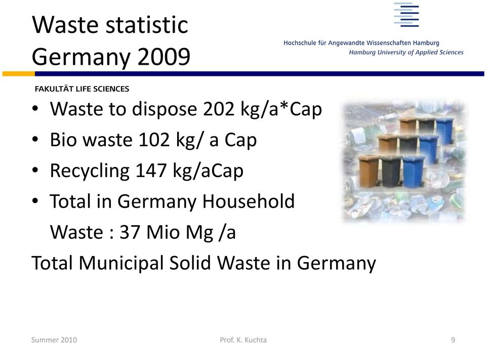 Total in Germany Household Waste : 37 Mio Mg /a Total