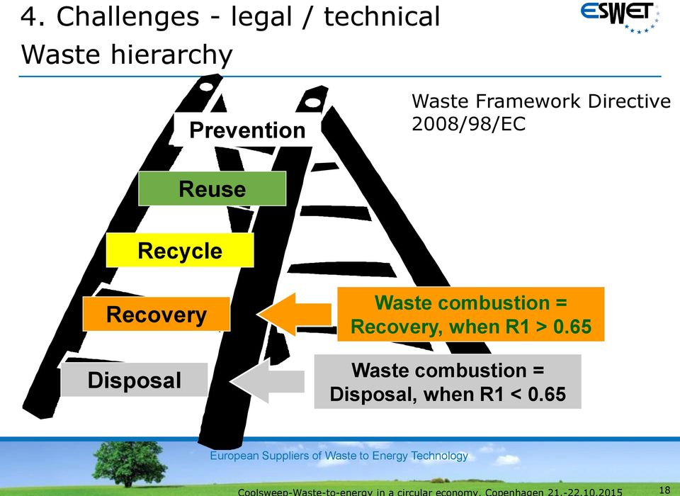 Disposal Waste combustion = Recovery, when R1