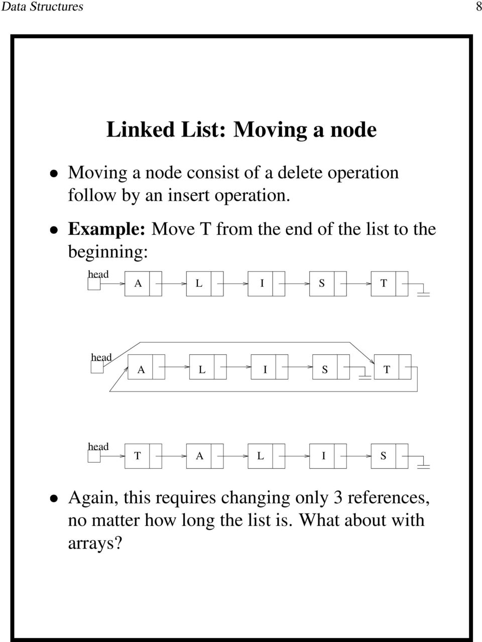 Example: Move T from the end of the list to the beginning: head A L I S T head A