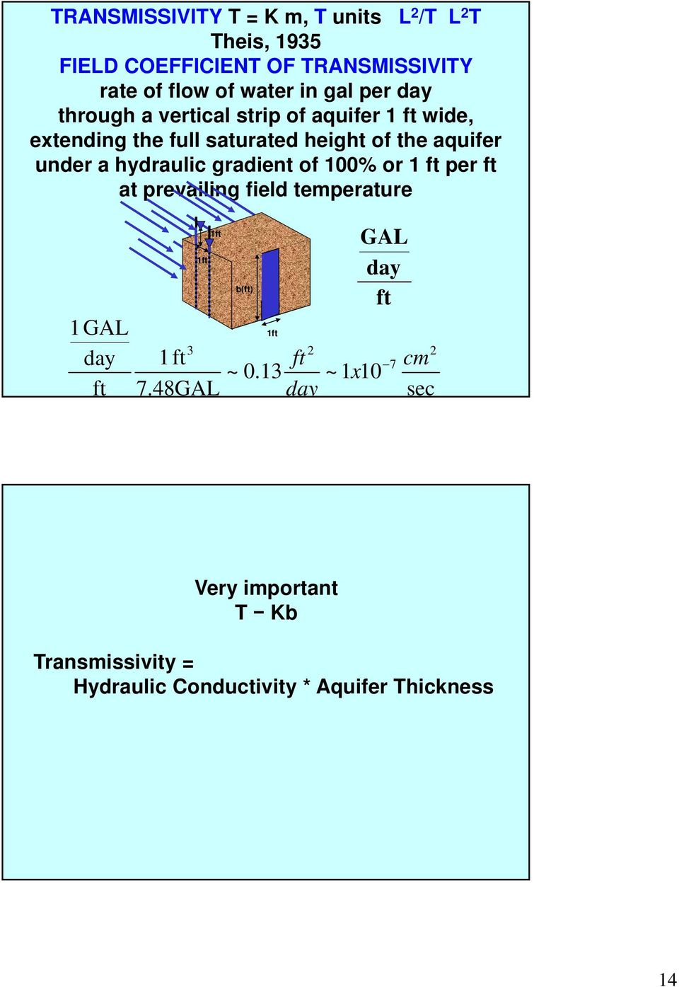 hydraulic gradient of 100% or 1 ft per ft at prevailing field temperature 1GAL day ft 1ft 1ft b(ft) 1ft 3 1ft ft ~ 0.