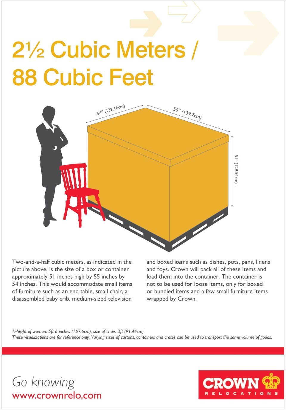 Cubic Meter 17 Cubic Feet Pdf Free Download How long is 51 inches? docplayer net