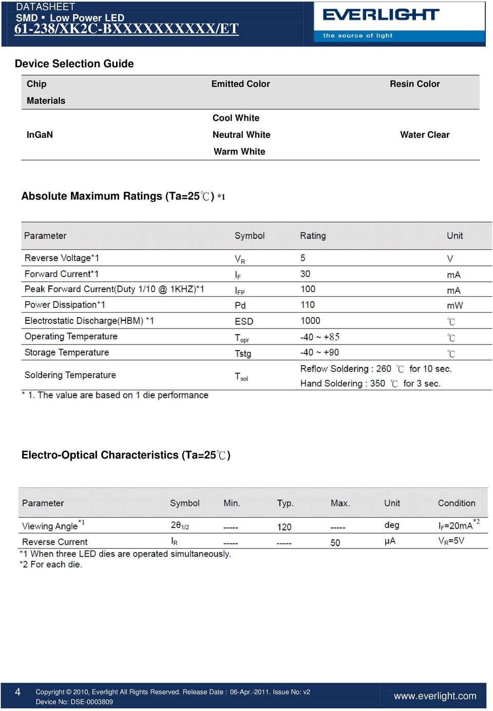 Maximum Ratings (Ta=25 ) *1 Electro-Optical Characteristics (Ta=25 ) 4
