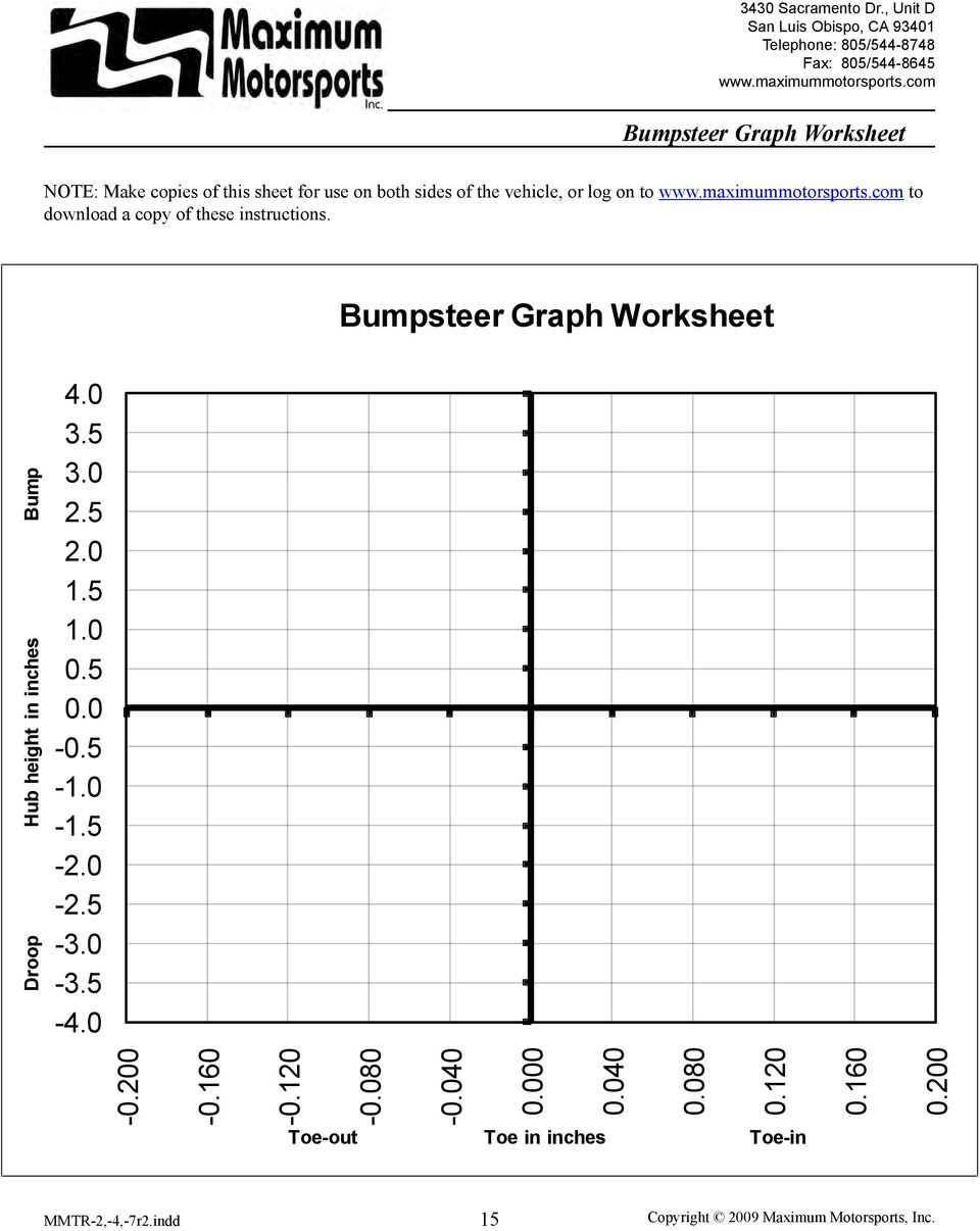 com to download a copy of these instructions. Bumpsteer Graph Worksheet Droop Hub height in inches Bump 4.0 3.5 3.0 2.5 2.0 1.5 1.0 0.