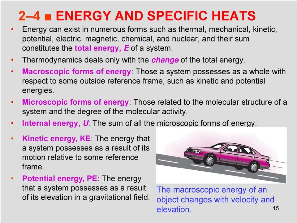 Macroscopic forms of energy: Those a system possesses as a whole with respect to some outside reference frame, such as kinetic and potential energies.