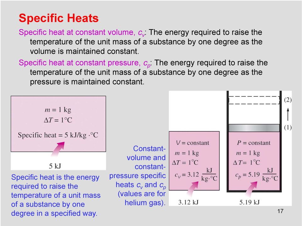 Specific heat at constant pressure, c p : The energy required to raise the temperature of the unit mass of a substance by one degree as the