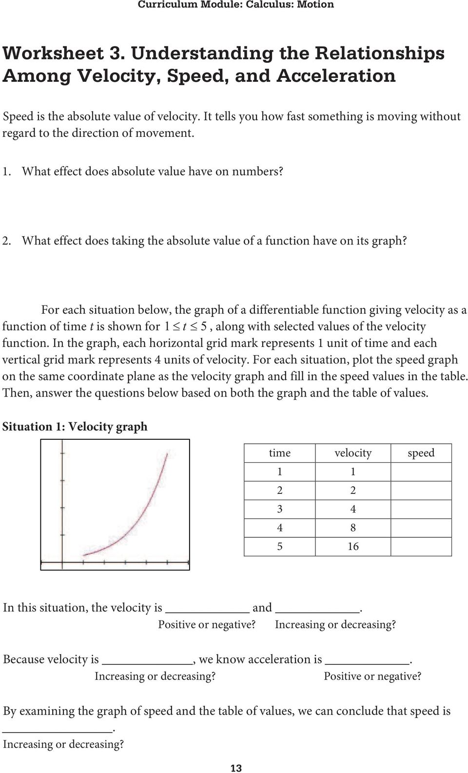 What effect does taking the absolute value of a function have on its graph?