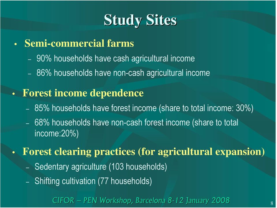income: 30%) 68% households have non-cash forest income (share to total income:20%) Forest clearing