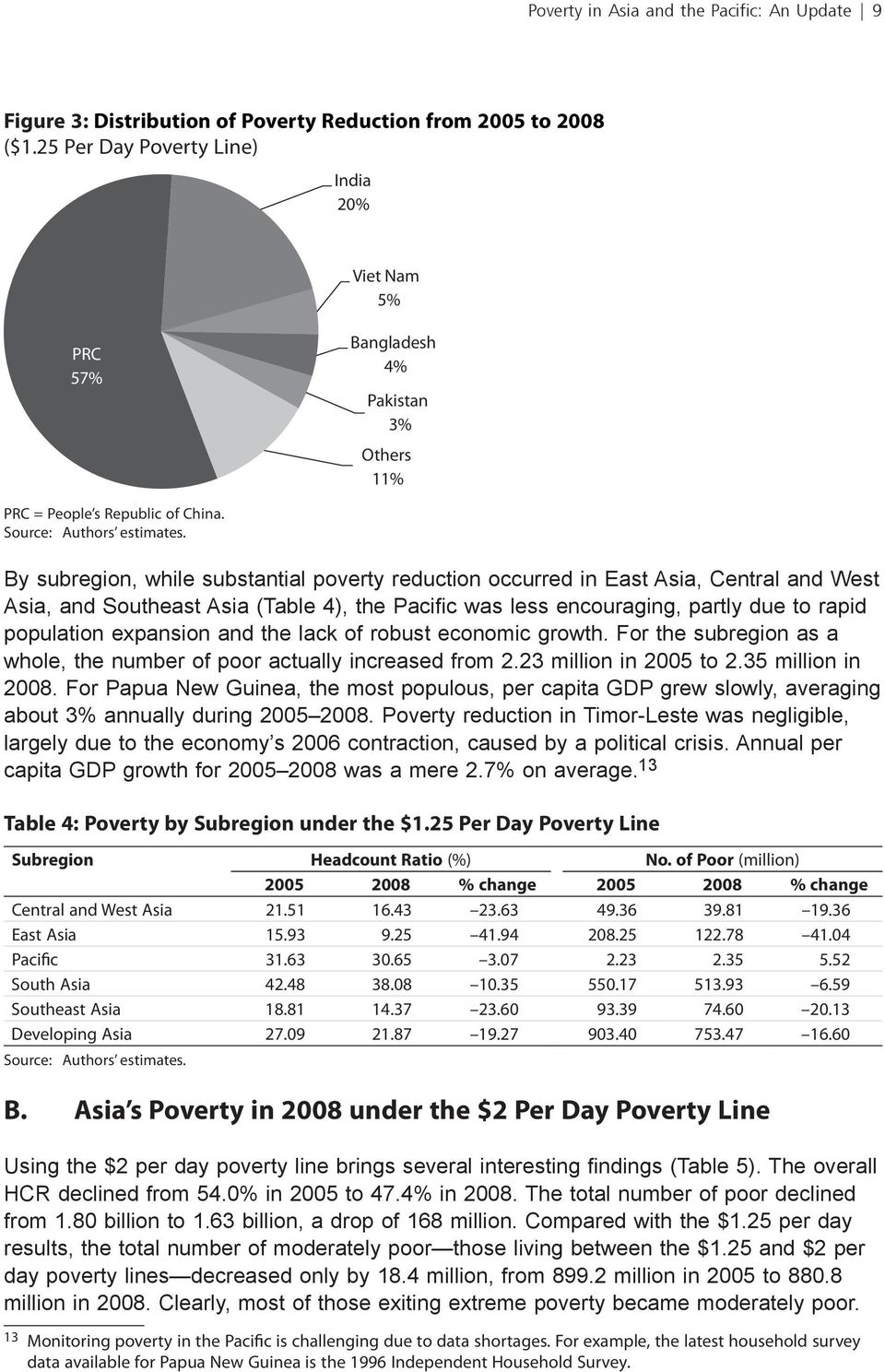 By subregion, while substantial poverty reduction occurred in East Asia, Central and West Asia, and Southeast Asia (Table 4), the Pacific was less encouraging, partly due to rapid population