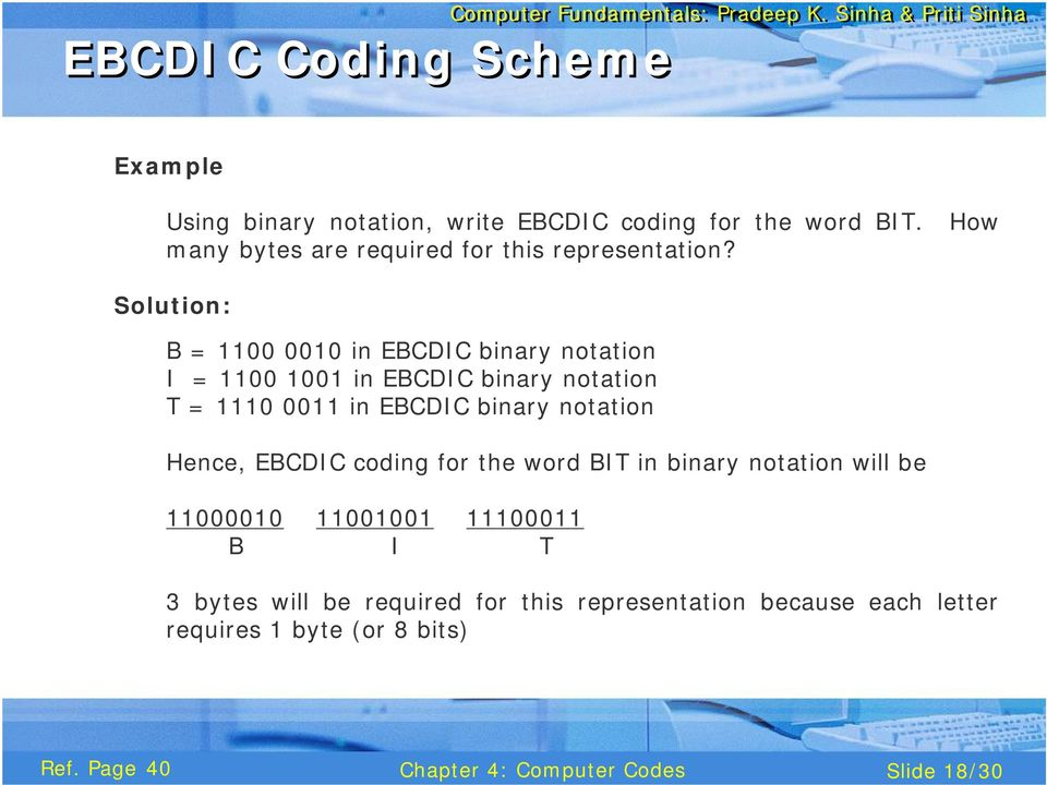 How Solution: B = 1100 0010 in EBCDIC binary notation I = 1100 1001 in EBCDIC binary notation T = 1110 in EBCDIC