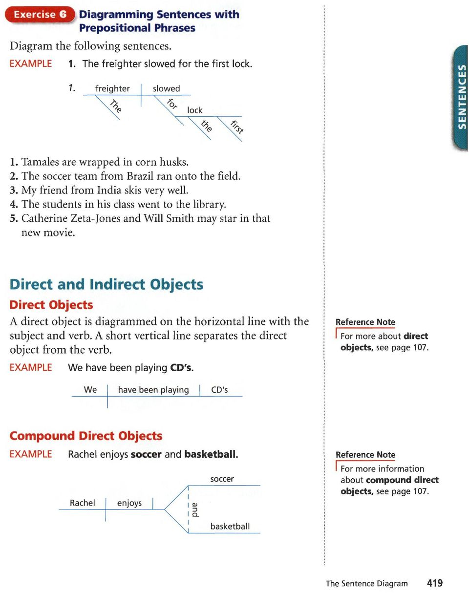 Sentence diagramming pdf compound direct objects see page basketball the sentence diagram 419 catherine zeta jones and will smith may star in that new movie direct and ccuart Image collections