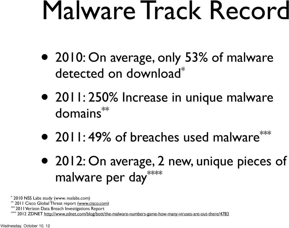 NSS Labs study (www. nsslabs.com) ** 2011 Cisco Global Threat report (www.cisco.
