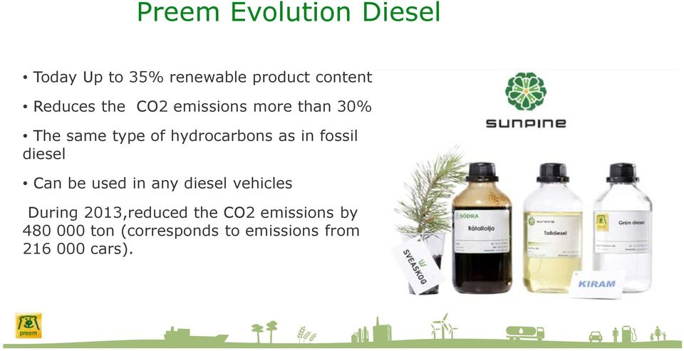 as in fossil diesel Can be used in any diesel vehicles During