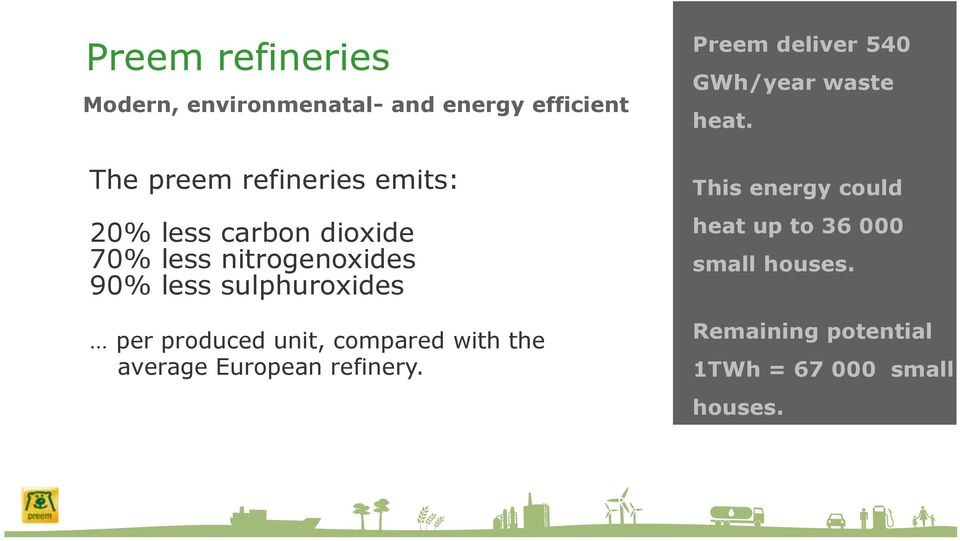 compared with the average European refinery. Preem deliver 540 GWh/year waste heat.