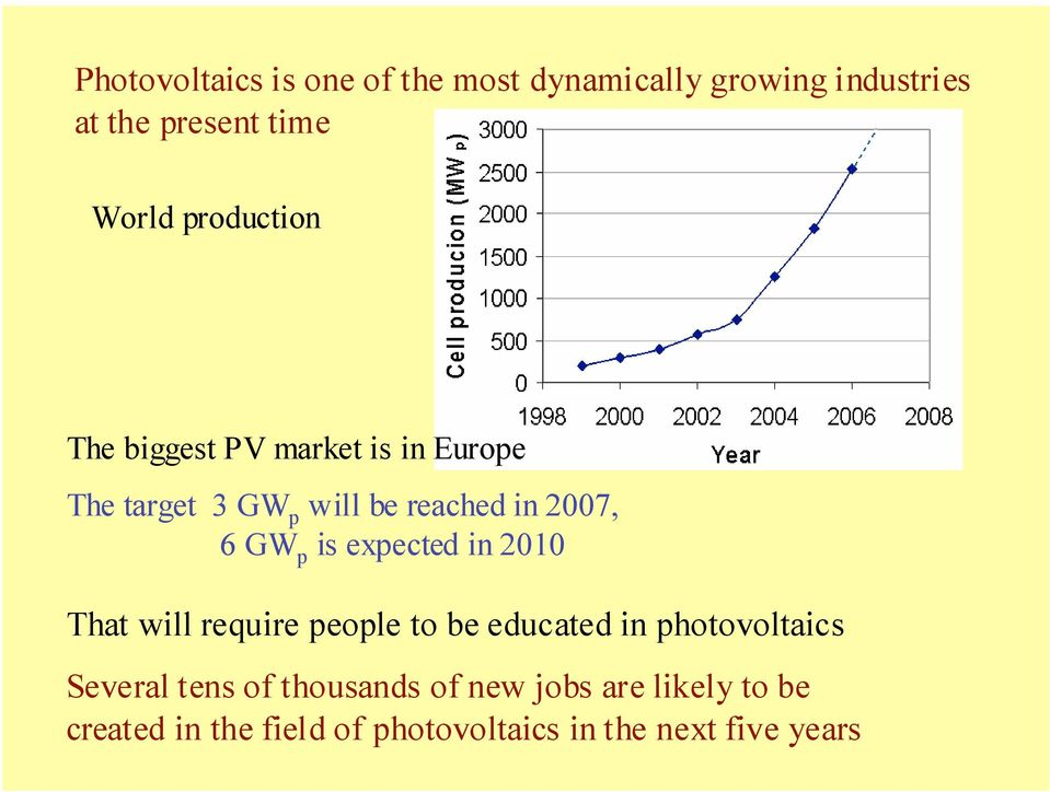 p is expected in 2010 That will require people to be educated in photovoltaics Several tens of