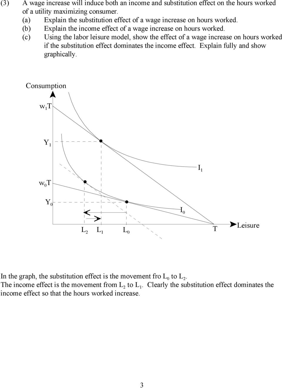 if the substitution effect dominates the income effect Explain fully and show graphically Consumption w 1 T Y 1 w 0 T I 1 Y 0 I 0 L 2 L 1 L 0 T Leisure In the graph, the