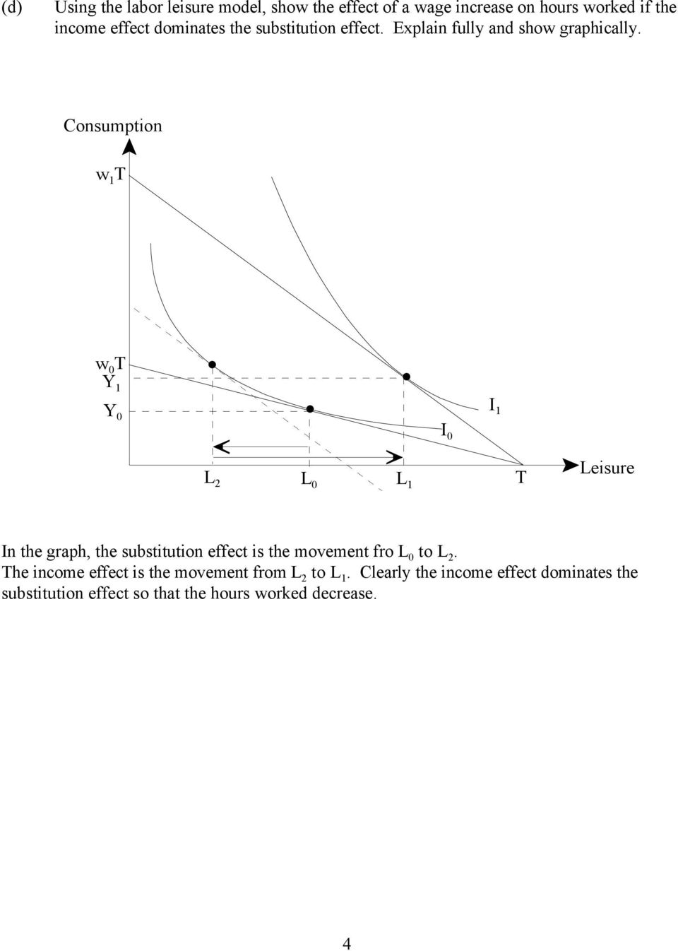 L 0 L 1 T Leisure In the graph, the substitution effect is the movement fro L 0 to L 2 The income effect is the