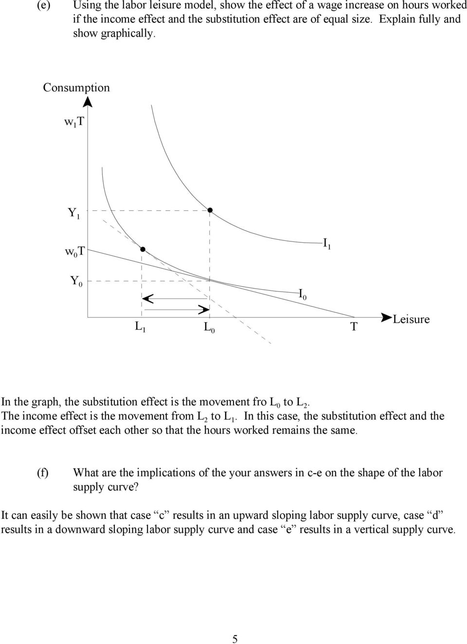 the substitution effect and the income effect offset each other so that the hours worked remains the same (f) What are the implications of the your answers in c-e on the shape of the labor