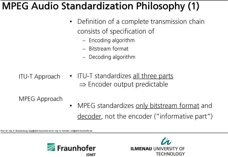 ITU-T Approach MPEG Approach ITU-T standardizes all three parts Encoder output