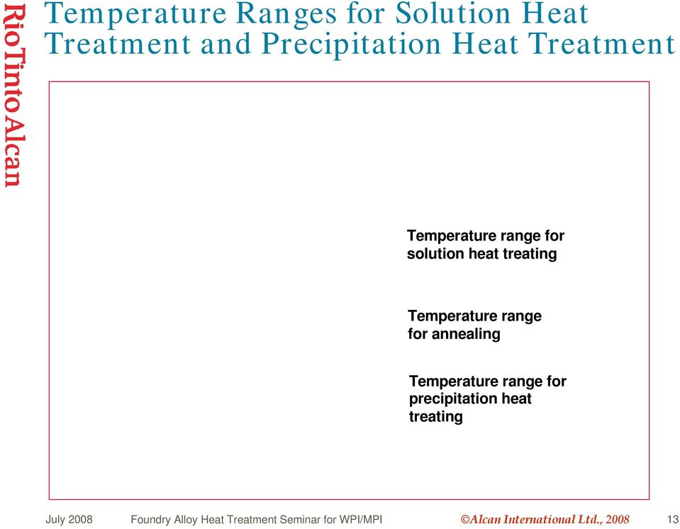 for annealing Temperature range for precipitation heat treating July 2008