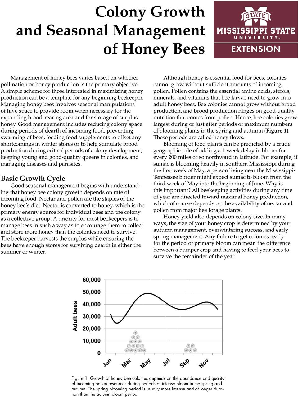 Managing honey bees involves seasonal manipulations of hive space to provide room when necessary for the expanding brood-rearing area and for storage of surplus honey.