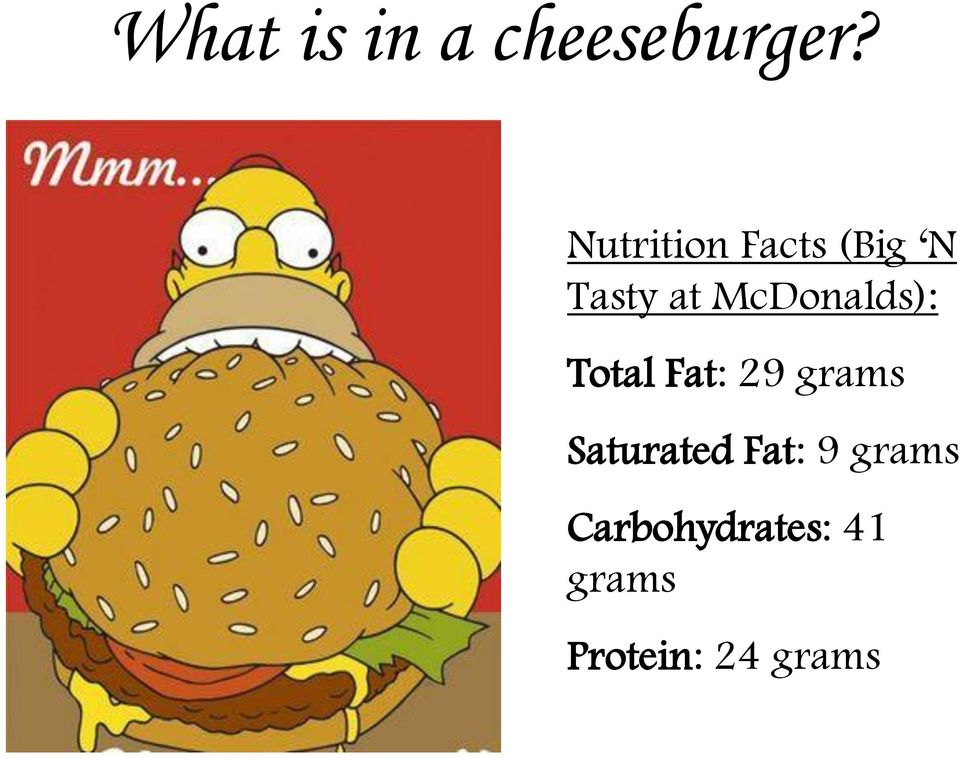 McDonalds): Total Fat: 29 grams