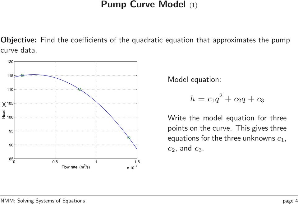 5 Flow rate (m /s) x 10 Model equation: h = c 1 q + c q + c Write the model equation for three