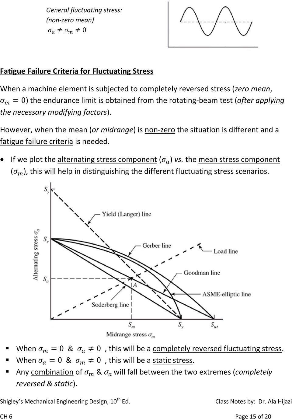 However, when the mean (or midrange) is non-zero the situation is different and a fatigue failure criteria is needed. If we plot the alternating stress component (σ a ) vs.