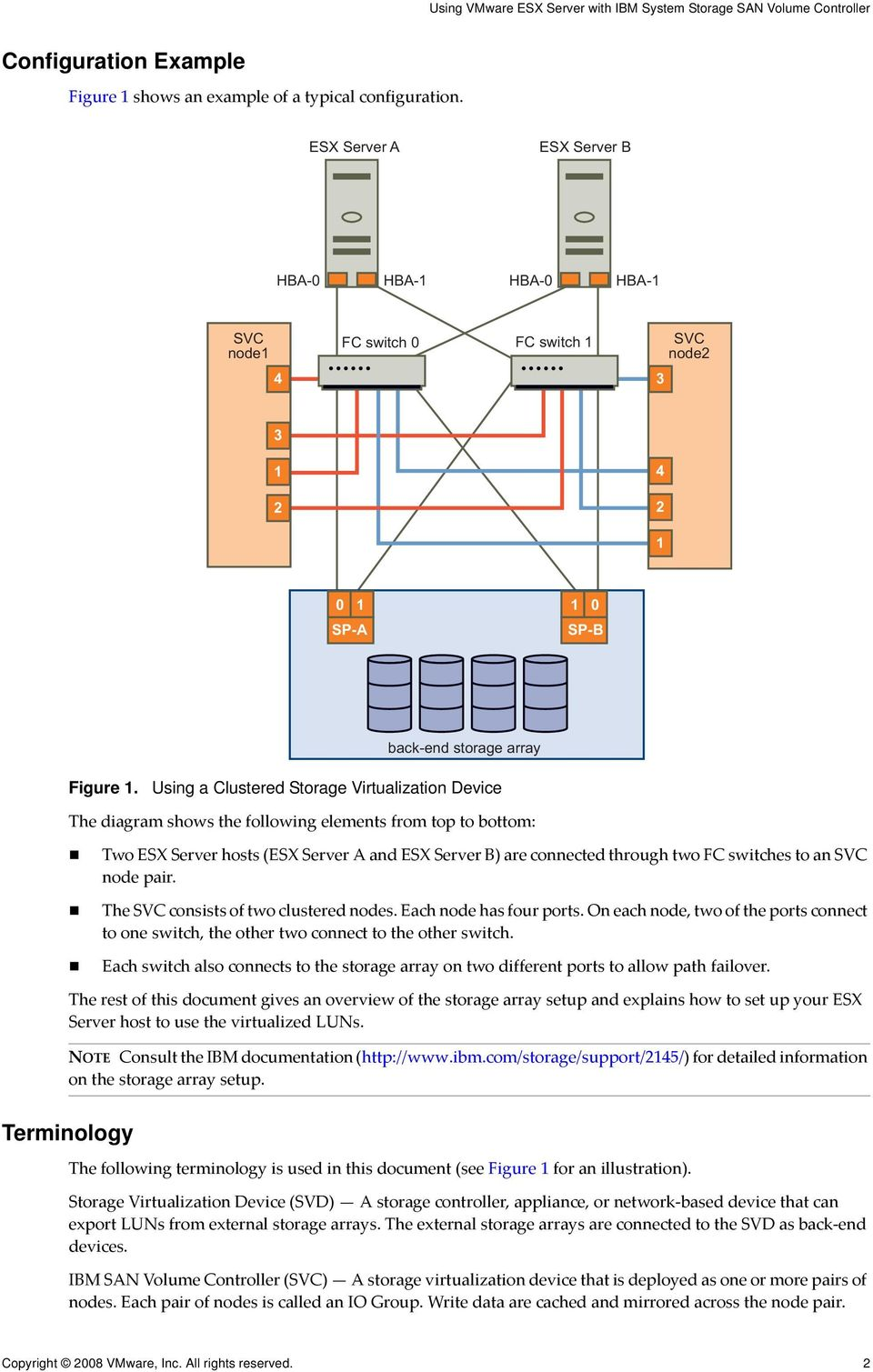 Using a Clustered Storage Virtualization Device The diagram shows the following elements from top to bottom: Two ESX Server hosts (ESX Server A and ESX Server B) are connected through two FC switches
