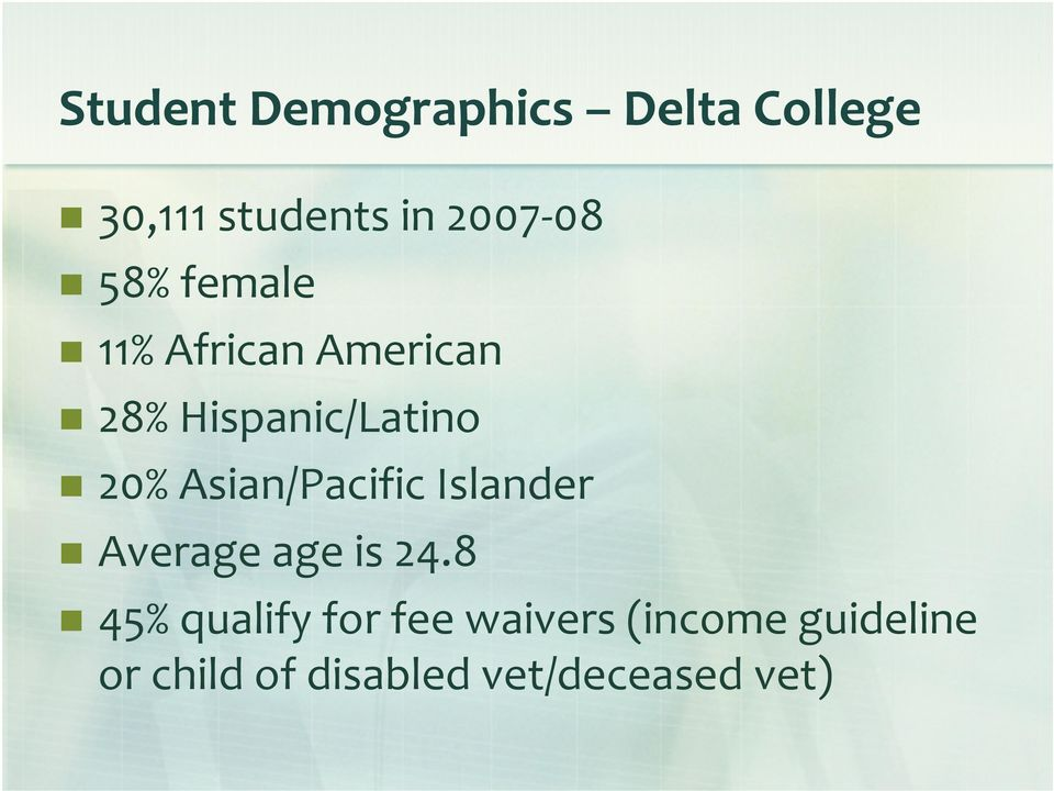 Asian/Pacific Islander Average age is 24.
