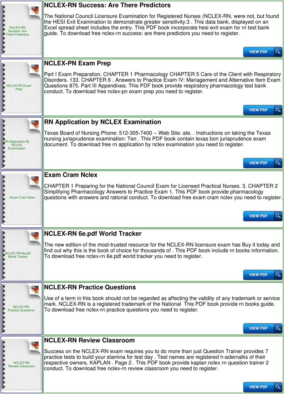 Nclex 3000 download or read online ebook nclex 3000 in pdf format to download free nclex rn success are there predictors you need to register fandeluxe Images